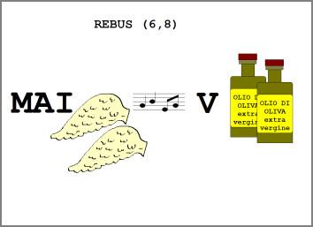 Rebus rebus for Rebus facili da stampare
